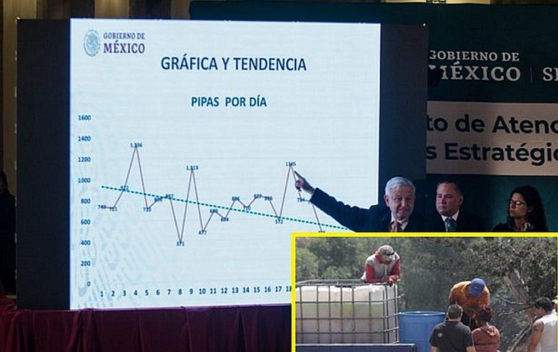 Huachicoleros robaban 115 mil pesos por minuto a Pemex durante la administración de Peña Nieto